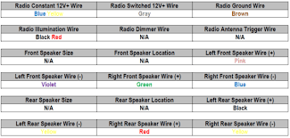 89 240sx stereo wiring diagram wiring diagram 89 240sx stereo wiring diagram wiring diagrams value 1992 nissan 240sx stereo wiring diagram 89 240sx stereo wiring diagram