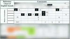 Manner Of Articulation Chart Manner Of Articulation Diagram Quizlet