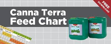 Canna Terra Feed Chart Download Yours Growell Hydroponics