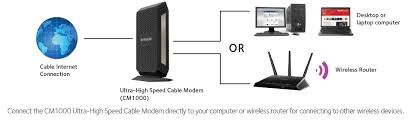 cm1000 cable modems routers networking home netgear docsis 3 1 technology takes internet speeds to a whole new level considerably reducing latency for gaming and enhancing user experience for high speed