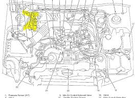 diagram of main engine auto electrical wiring diagram related diagram of main engine