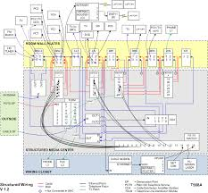 structured wiring basics wiring diagrams and schematics electrical floorplans power vole structured wiring circuit