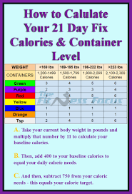 21 day fix calorie container calculation chart how to calculate your calories and container