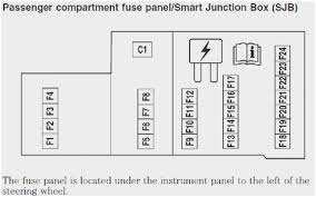 2006 f250 fuse panel diagram beautiful f550 fuse box diagram 2013 2006 f250 fuse panel diagram fabulous ford f550 fuse box diagram schematic diagramsml of 2006 f250