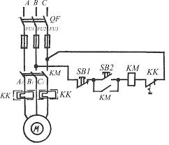 Схемы управления электродвигателей Бесплатные дипломные работы  Рисунок 4 Схема управления асинхронным короткозамкнутым электродвигателем