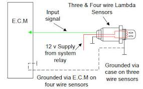 o sensor wiring diagram o printable wiring diagram database o2 wiring diagrams o2 printable wiring diagram database source