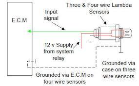 oxygen sensor o2 sensor wiring harness at 4 Wire Oxygen Sensor Schematic