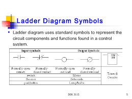 similiar ladder diagram symbols keywords ladder diagram symbols ul li ladder diagram uses standard symbols