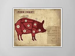 Amazon Com Pork Meat Chart Art Print Rustic Pig Meat Chart