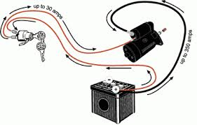 car starter wiring diagram car auto wiring diagram ideas car starter wiring diagram wiring diagram on car starter wiring diagram
