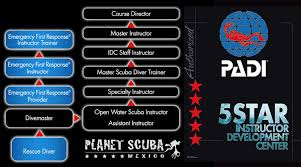 Pro Training Planet Scuba Mexico