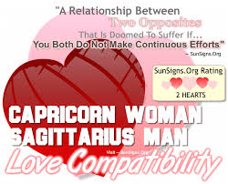 Sagittarius Relationship Compatibility Chart Capricorn Woman Compatibility With Men From Other Zodiac