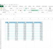create line graph in excel how to make a graph on excel figure 1 excel data before you can