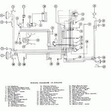 echlin solenoid switch wiring diagram wiring diagram host echlin solenoid 36 volt wiring diagram data wiring diagram echlin solenoid switch wiring diagram