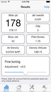Jetting For Honda Crf 4t Motocross Sx Mx Enduro Or