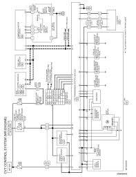 cvt control system wiring diagram transaxle transmission cvt cvt control system wiring diagram transaxle transmission cvt re0f10b nissan juke service and repair manual