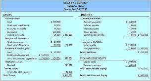 Example Classified Balance Sheet Classified Balance Sheet Example
