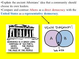 direct and representative democracy venn diagram milestones social studies ppt download