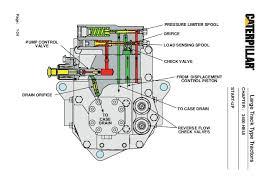 sistema heui caterpillar 24 page pressure