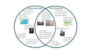 Compare American And French Revolution Venn Diagram American And Russian Revolution Venn Diagram By Mark Wiemer