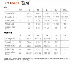 Details About Mens Mountain Hardwear Ghost Whisperer 800fill Down Jacket