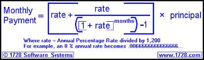 loan formulas loan payment formula