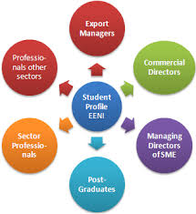 job descriptions career opportunities foreign trade profile of the student international trade