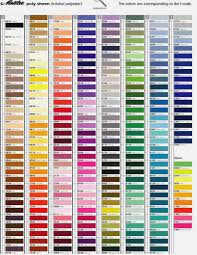 Robison Anton Color Chart 42 Clean Mettler Thread Chart