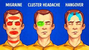 headache painrelief stressreduce
