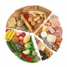 1800 Calorie Diabetic Diet Plan Diabetes Well Being
