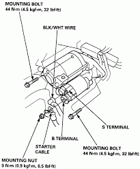 Starter solenoid wiring diagram for lawn mower ford tractor motor pdf relay mustang electrical connection 950