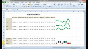 Win Loss Chart How To Create Sparklines Win Loss Charts In Excel 2010