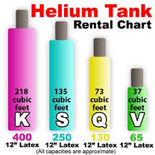 Helium Tanks Rent Or Buy Diy Balloon Decoration Guide