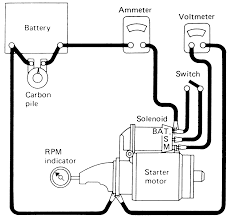 chevy starter wiring from 3 wire to a 2 wire wiring library starter wire diagram wiring diagrams new