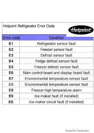 Frigidaire Refrigerator Light Blinking Refrigerator Error Codes