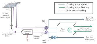 dynasty wiring diagram of 50 amp rv wiring diagram new dynasty wiring diagram of 50 amp rv wiring diagram new generator transfer switch wiring