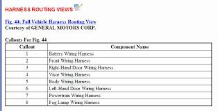 gto 2005 2006 wiring information index