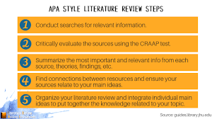 How To Write Literature Review Apa Style Free Samples