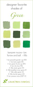 best green paint colors9 Fabulous Shades of Green Paint  One Common Mistake