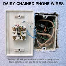 rj45 phone jack wiring diagram images wiring diagram besides besides dsl phone jack wiring diagram