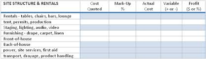 Budgeting For An Event Event Budget Templating Six Reference Lists To Build Your Own