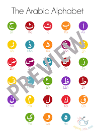 Template:selfref template:infobox writing system the international phonetic alphabet ( ipa ) is an alphabetic system of phonetic notation based primarily on the latin alphabet. Arabic Alphabet Poster Names And Phonetics Buzz Ideazz