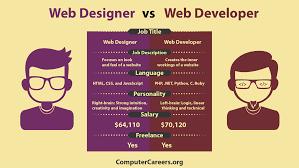 Web Designer Salary How To Earn More Than The Average Web Developer Salary