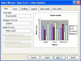 Excel Wizard Chart Ms Excel Lesson 6 Four Steps To Create An Excel Chart