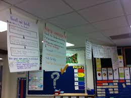 Anchor Chart Display Ideas Way To Organize Those Anchor Charts So Kids Have Ready