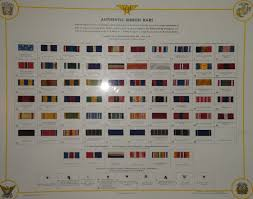 ww2 u s naval services ribbon awards medals decorations