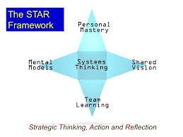 Star Framework Star Framework Rome Fontanacountryinn Com