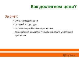 Презентация на тему Планирование работы мультимедийной редакции  6 За