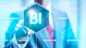 Image result for What Are the Types of Business Intelligence Software Available for Various Business Needs?