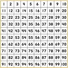 Printable Number Chart 1 100 With Words Large Printable Numbers 1 100